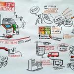 berliner-energietage-2014-smart-city-01