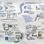 berliner-energietage-2014-smart-city-02