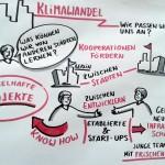 berliner-energietage-2014-smart-city-03