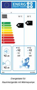 energielabel-raumheizgeraet-Waermepumpe