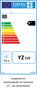 energielabel-raumheizgeraet-heizkessel