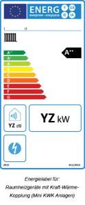 energielabel-raumheizgeraet-kwk