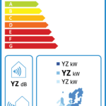 energielabel raumheizgeraet niedertemperatur waermepumpe