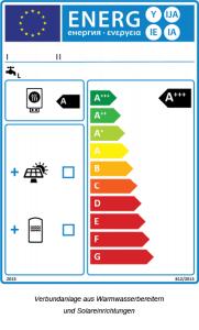 energielabel-verbundanlagen-warmwasserbereiter