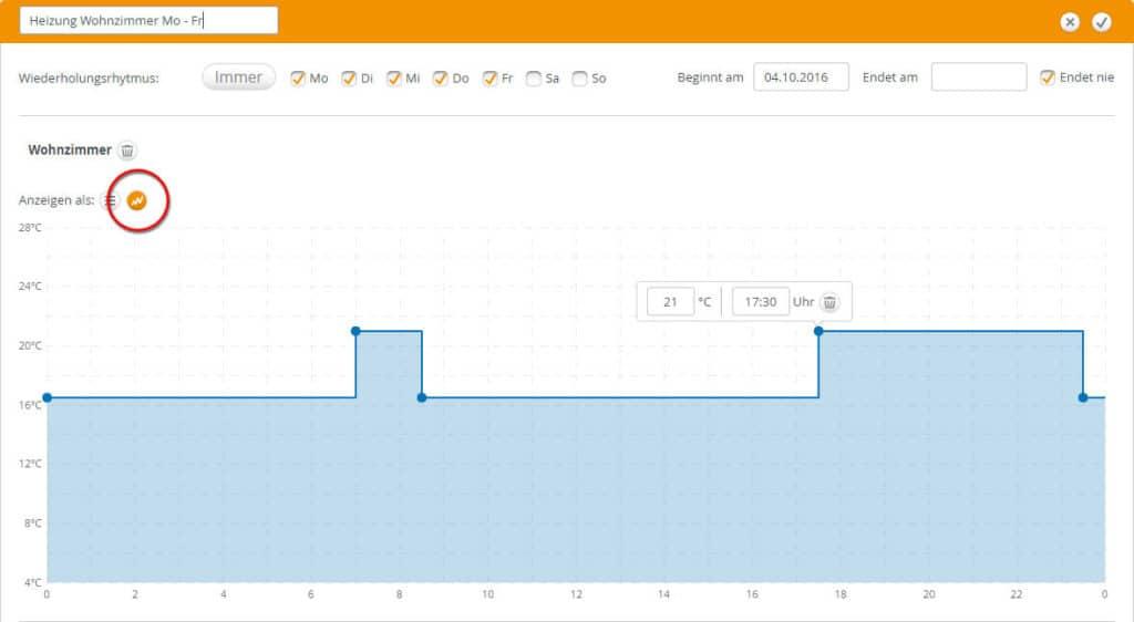 MyDevolo - grafische Darstellung der Heizzeiten im Wohnzimmer