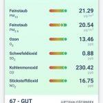 tado-app-aussenluftqualität