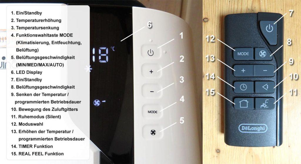 Funktionen der De'Longhi Silent PAC EX100