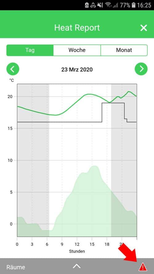 Wiser App - Wiser Heat Report - Tagesübersicht mit Fehlermeldung