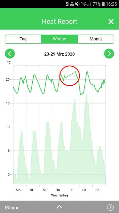 Wiser App - Wiser Heat Report - Wochenübersicht mit fehlenden Daten