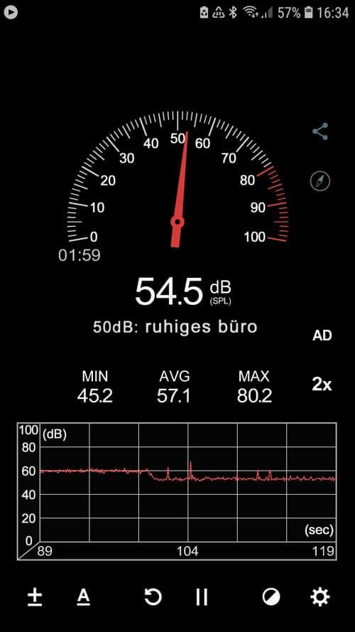 DeLonghi PAC AN98 - 1 Meter Abstand zum Gerät: 54,5 dB (spl)