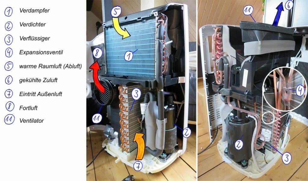 Aufgeschraubte mobile Klimaanlage mit Bauteilen