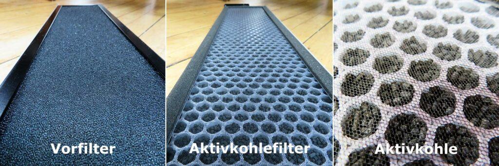 Filterstufe 1-3 bestehend aus Vorfilter, HEPA13 Filter und Aktivkohlefilter